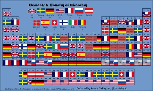 06_21_2013_periodic-table